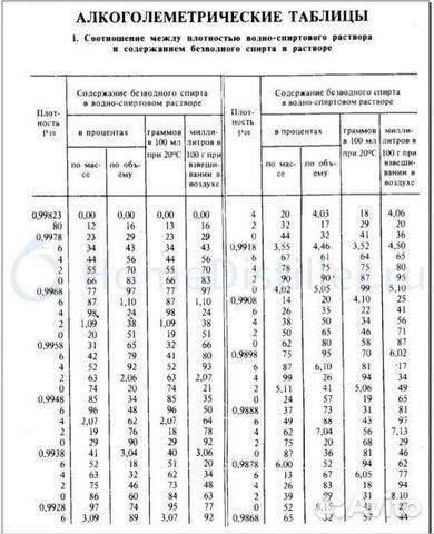 г заволжье нижегородской области знакомства