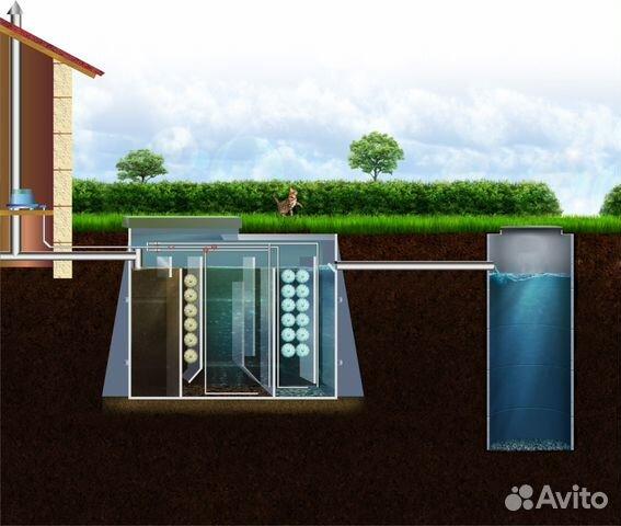 септик канализация даче