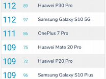 Huawei P20 PRO 6\128 рст