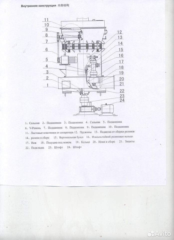 Трапециедальная мельница TGM130  89500834400 купить 2